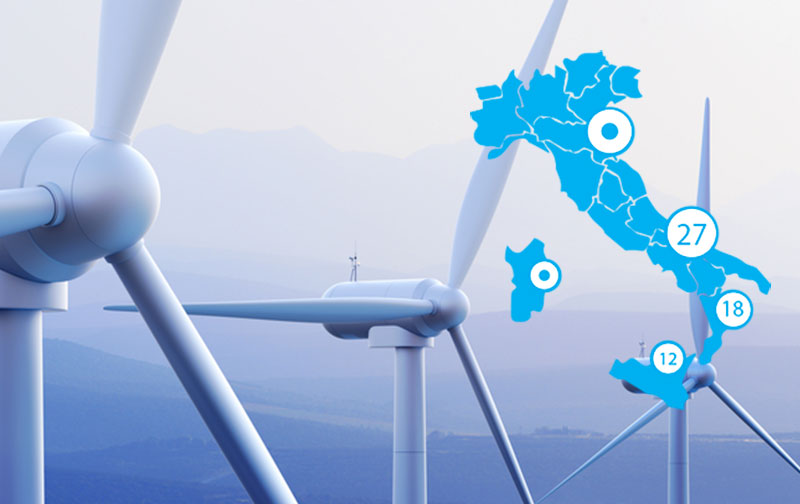 Ergo Wind in Italy